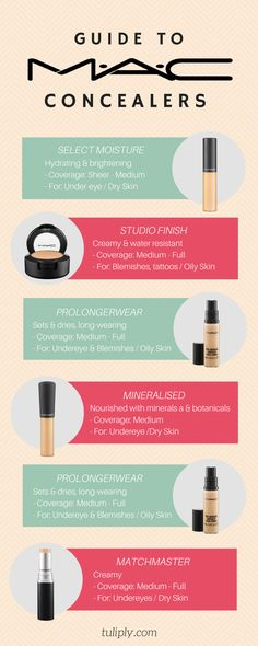 A guide to MAC Concealers - from Prolongwear to Studio Finish