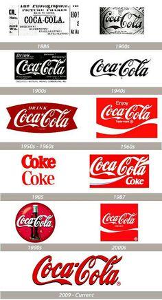 Coca- Cola Logo