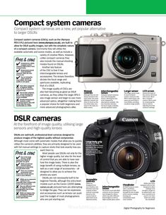 Choose a camera 2. Digital Photography For Beginners. #camerasforbeginners #digitalphotographyforbeginners