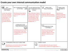 Internal Communication Canvas - eeedo