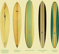 My next investment after I move to California Venez profitez de la Réunion ! Surf Design, Vintage Surfing, Surf Hair, Vintage Surfboards, Sports Nautiques, Longboard Design, Retro Surf, Stand Up Paddle, Surfboard Art