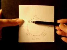 Cum se fac despicaturile laterale pentru manecile unei ii? - YouTube