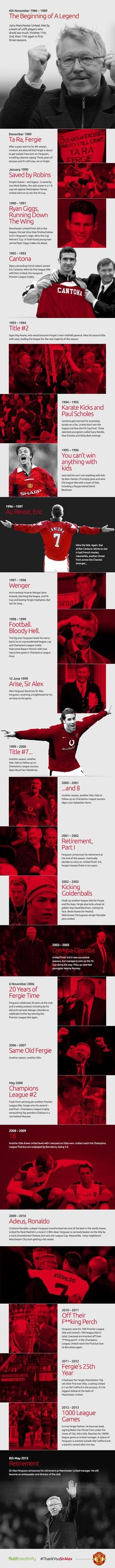 Soccer fans across the world were shocked at the sudden retirement of Sir Alex Ferguson, the legendary manager of Manchester United. This timeline infographic charts Fergie's 26 years of triumphs, tears and the infamous hairdryer treatment. Football Icon, Football Is Life, Best Football Team, Manchester United Fans, Top Soccer, Soccer Fans, Football Workouts, Eric Cantona, Sir Alex Ferguson