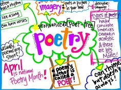 The LibraryFox: April is National Poetry Month!