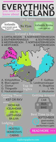 Everything Iceland