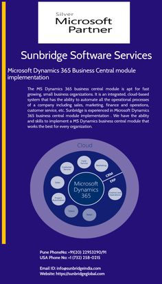 The Microsoft Dynamics AX 365 is a complete ERP system, with an integrated CRM system. Sunbridge is one of the most reliable Microsoft dynamics AX 365 partners in Ohios. We have helped several organizations to implement a system that manages all their processes including finance, warehousing, trade & logistics, accounting, production, master planning, HR and CRM at one place. MS Dynamics AX 365 is a cloud-based application which is easy to implement and use as well. Crm System, Microsoft Dynamics, Resource Management, Cloud Based, Sales And Marketing, Organizations, Customer Service, Ohio, Improve Yourself