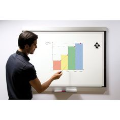 Bi-Office Expression Projection Drywipe Boards - Noticeboards Online - Buy Notice Boards And Whiteboards Online