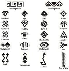Mayan textile symbols More