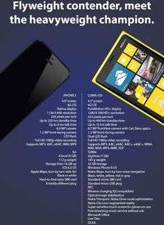 Nokia Lumia 920 versus iPhone 5