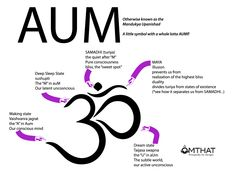 Secret Benefits of AUM Chanting Meditation every morning helps us to stay present and mindful. It is having a deep and powerful connection with your higher self. Daily utterance of the sound AUM for a few minutes a day as Chakra Meditation, Mindfulness Meditation, Chakras, Reiki Training, Religion, Heart Attack Symptoms, Calendula Benefits, Stomach Ulcers, Coconut Health Benefits