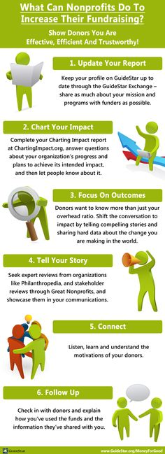 Advice From GuideStar on what nonprofits can do to help increase their fundraising donations.