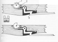 Basic Horton Crossbows When it comes to crossbows, Horton Fury arrows is a name that is familiar to most hunters. Crossbow Targets, Diy Crossbow, Crossbow Arrows, Crossbow Hunting, Survival Weapons, Survival Tools, Wilderness Survival, Survival Prepping, Tactical Survival