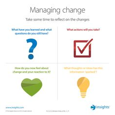 Step back and analyse the impact of change