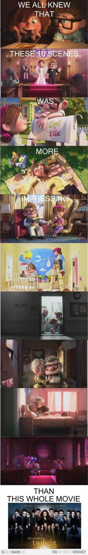 Up! vs. Twilight