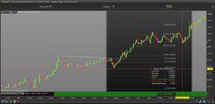 Exemples de trade manuel avec trader dans la tendance