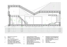 Galería - Casa Zilvar / ASGK Design - 20