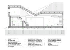 Galeria de Residência Zilvar / ASGK Design - 20