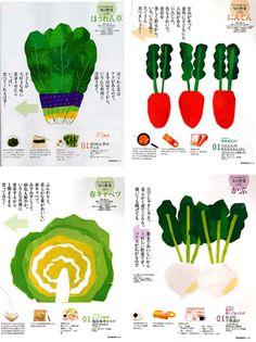 Illustration of vegetables Poster Design, Book Design, Design Art, Print Design, Japanese Illustration, Simple Illustration, Graphic Illustration, Japanese Graphic Design, Branding