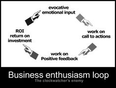 Business enthusiasm loop: the clockwatcher's enemy: