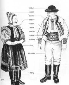 Z akých častí sa skladá ženský a mužský kroj ? The Older I Get, Mountain Homes, My Dream Home, Old Things, Traditional, Memes, Drawing, Dress, Mountain Houses