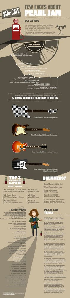 THE SKY I SCRAPE: Sweet Pearl Jam Infographic by Ivodelo