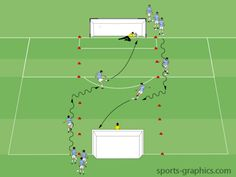 This two goal finishing drill is an easy way for players to practice shooting from middle to long range. Improving shooting is key to scoring more goals. Soccer Shooting Drills, Soccer Practice Drills, Football Coaching Drills, Soccer Training Drills, Soccer Drills For Kids, Hockey Drills, Soccer Workouts, Soccer Skills, Youth Soccer