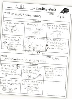 A7 Keep goals on inside of Rdg Ntbk, with strategies (my fav, H/T to awesome teacher in Wilton, CT)…#RdgStrategies