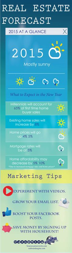 Agents, it's time to ring in the New Year with a great business plan! Here is a peek at the real state forecast for 2015!