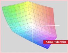 Why it is better to print w/ RGB settings instead of CMYK (Ps Images)
