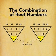 Pythagoras Calculation of Numerology Life Profile P1 | Numerology Birth ... YOUR ASTROLOGY REPORT IS WAITING FOR YOU...