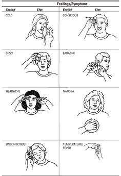 Feelings/Symptoms - Knocked out is signed K-O. With the dominant hand, start the K handshape at eye level with the O handshape ending at your mouth. Complete the Sign with closed eyes while bending your head to the side or in front. Sign Language Chart, Sign Language Phrases, Sign Language Alphabet, Sign Language Interpreter, Learn Sign Language, American Sign Language, Indian Sign Language, Learning Languages Tips, Learning Asl