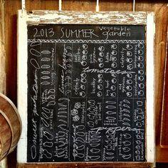 Summer garden layout   by Rebecca Sower