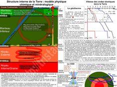 Structure_chimie_et_dynamique_de_la_Terre