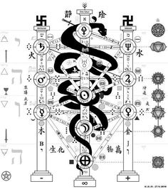 The Kabbalah, hermeticism, makalesi, tarot meanings and the tree of life. Magic Symbols, Ancient Symbols, Viking Symbols, Egyptian Symbols, Viking Runes, Tarot Meanings, Esoteric Art, Aleister Crowley, Occult Art