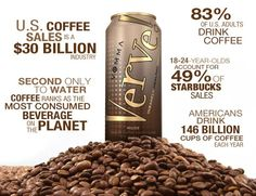 *COMING SOON!!* Can you imagine a HEALTHY Iced Coffee? The NEW #Verve *MOJOE* is predicted to be the #Vemma's MOST Successful product EVER! Get all your Vitamins, Minerals and Antioxidants in a Healthy Iced Coffee