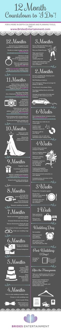 """12 Month Countdown To """"I Do"""" marriage infographic infographics"""
