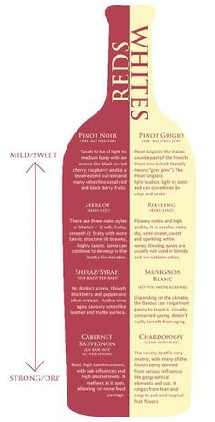 Reds and Whites sweetness scale. Very Handy! #FoodieFiles