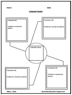 character traits graphic organizer analyze physical and emotional traits along with protagonist. Black Bedroom Furniture Sets. Home Design Ideas