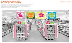 CVS/pharmacy in-store point of sale concepts