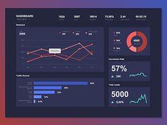 Analytics Dashboard by Leigh Pietersen