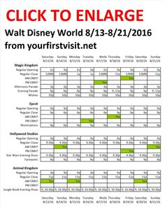Disney World August 13 to August 21, 2016 - what to expect.