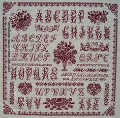 Tutti Frutti Sampler - Marquoir rouge au point de croix de Clorami Designs. www.clorami-designs.be