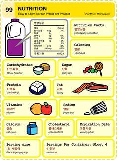 Apprendre chaque jour qqch de nouveau : et pourquoi pas le Coréen ?? (99 Nutrition)
