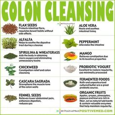 Colon Cleansing Foods/Supplements