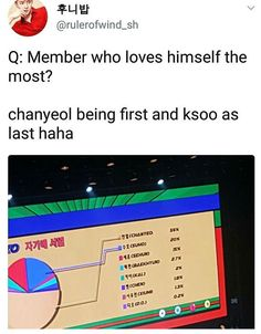 {instagram} i knew chanyeol would be first