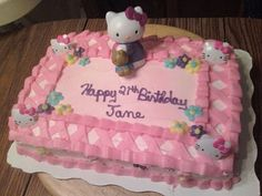 Not sure what's worse, 21th or that Jane is getting Hello Kitty at 21!!