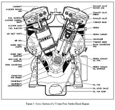 2 stroke engine diagram engine terminology a longer list of cross section of a v type four stroke diesel