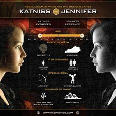 It's a Katniss vs. Jennifer Lawrence Infographic! #HungerGames #TheHungerGames