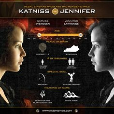 It's a Katniss vs. Jennifer Lawrence Infographic! #HungerGames #TheHungerGames