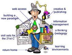 21st century teacher - Google Search